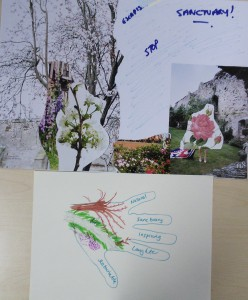 Image-enriched mind-map and project hand print