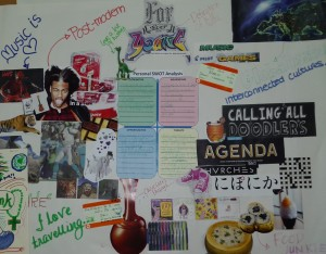 Collage and annotation built around SWOT analysis