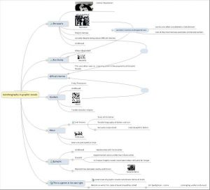 Using Mind Genius to add Resources & Images to Mind Maps